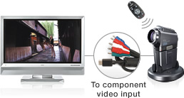 To component video input