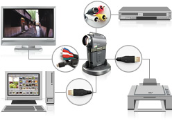 The Xacti HD1 can be connected to a TV, VCR, PC or DVD recorder.